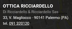 Indirizzo Ricciardello